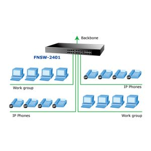 FNSW-2401 24-Port 10/100Mbps Fast Ethernet Switch