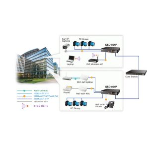 8-Port 10/100/1000Mbps Gigabit Ethernet Switch with 4-Port 802.3at PoE+ Injector